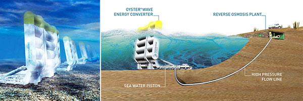 Aquamarine-Power-Oyster
