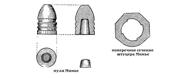 bullet-Minya